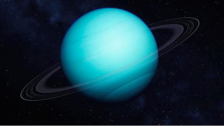 تأثير كوكب اورانوس لكافة الابراج خلال عام 2018